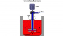 Aluminum Degassing - Nitrogen Generators